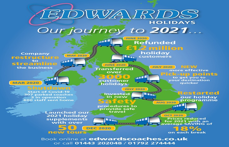 The Edwards Holidays Covid Journey to 2021